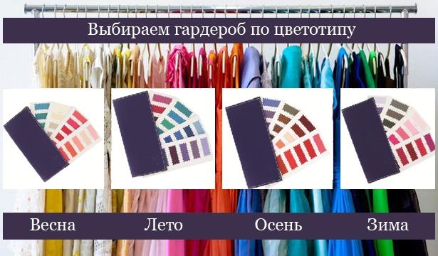 Одежда по цветотипу